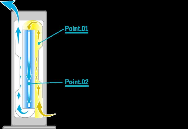 殺菌ランプの紫外線量約12,000uW 業務用循環型空気清浄機 UVCエアステリライザー クラシオ株式会社